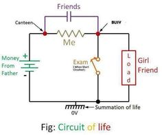7 best funny circuits images circuits, computers, electricalelectrical circuit of life school of engineering, electronic engineering, electrical engineering, funny facebook