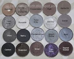 MupNorth: Mac Eyeshadow Swatches: Grey and Black..