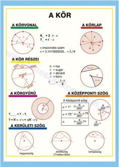 Math Sites, Study Help, Math For Kids, School Hacks, Science Art, Algebra, Kids Education, Teaching Math, Kids Learning