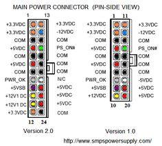 1000 images about Cable Connectors on Pinterest   Molex