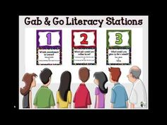 Video Tutorial: HOW TO SET UP GAB & GO STATIONS Payoffs: They get kids moving. They require students to be active participants. They challenge students' existing ideas. Literacy Stations, Text Features, Close Reading, Classroom Fun, Sixth Grade, High School Students, Social Studies, Lesson Plans, Middle School