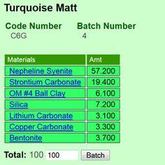 Turquoise Matt - George Lewter, cone6pots website