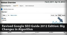 Revised Google SEO Guide 2012 Edition: Big Changes in Algorithm