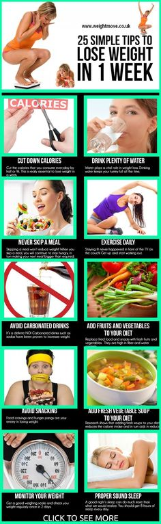 Dietary supplements for burning fat image 1