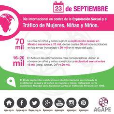 DÍA INTERNACIONAL EN CONTRA DE LA EXPLOTACIÓN SEXUAL Y EL TRÁFICO DE MUJERES, NIÑAS Y NIÑOS #HazConciencia #HumanTrafficking #AGAPE #InfografiaAGAPE  https://instagram.com/p/7-X8J9uWj6/