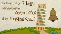 Leaning Tower of Pisa - Fun Fact Series EP19 | Mocomi Kids