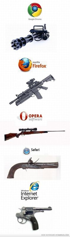 browser weapons thats so awesome they all have weapons browsers war