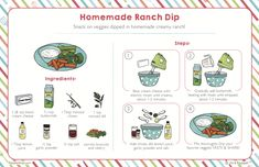 Kids Cooking Recipes, Cooking Classes For Kids, Cooking With Kids, Kid Recipes, Easy Meals For Kids, Kids Meals, Homemade Ranch Dip, Recipe Drawing, Kids Cookbook