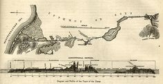 old world diagrams - suez canal