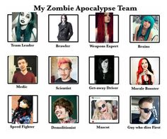 """""""My Zombie Apocalypse Team"""" by deadovertrouble ❤ liked on Polyvore featuring JUST DON and Sykes"""