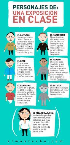 Hola: Una infografía con algunos Tipos de personajes que te puedes encontrar en el aula. Vía Un saludo