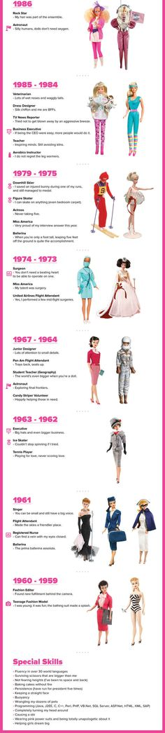 What A Barbie Doll's Resume Looks Like After 55 Years