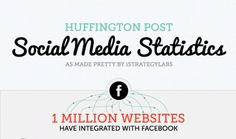 by the Huffington Post – 100 Social Media Statistics to kick off 2013