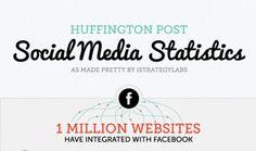 2013 Social Media Statistics