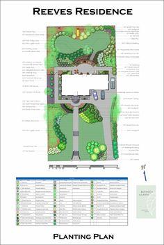 Atlanta Landscaping Plans - Botanica Atlanta | Landscape Design-Build-Maintain