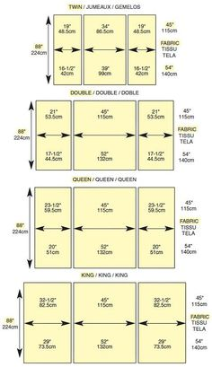 Quilt backing. Here is a terrific chart to guide you with your quilt backing. Quick-look chart to piece quilt backings without a center seam. Patchwork Quilting, Quilting Tips, Quilting Tutorials, Quilting Projects, Sewing Tutorials, Sewing Projects, Sewing Tips, Beginner Quilting, Sewing Basics