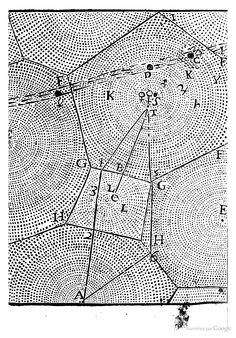 Le monde ... ou le traité de la lumière et des autres objets principaux des ... - René Descartes - Google Livres