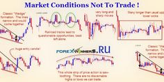 forexwinners.ru forex market-conditions-not-to-trade