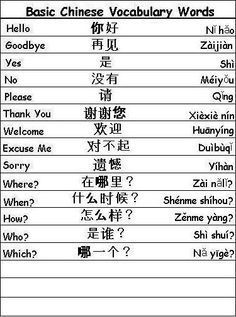 Basic Chinese Vocabulary Words - Learn Chinese record new mandarin words Mandarin Lessons, Learn Mandarin, Chinese Phrases, Words In Chinese, Chinese Pinyin, Mandarin Language, Basic Chinese, Sign Language Alphabet, Chinese Lessons