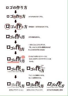 デザイン how to draw a wolf - Drawing Tips Web Design, Type Design, Layout Design, Logo Design, Identity Design, Japanese Logo, Japanese Typography, Typography Logo, Typography Design