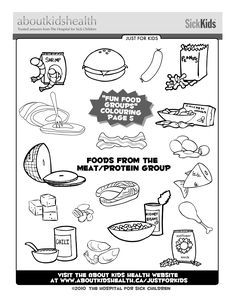 Foods from the meat and protein food group. Great colouring activity for kids!