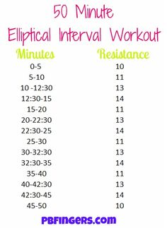add 10 min of basic cool down work at the end and youve got yourself a pretty nifty full hour of challenging cardio on the elliptical!