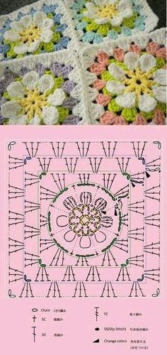 flower crochet patterns, granny square patterns and square p. flower crochet patterns, granny square patterns and square p… / crochet ideas and tips – Juxtap Point Granny Au Crochet, Granny Square Crochet Pattern, Crochet Blocks, Crochet Diagram, Crochet Chart, Crochet Squares, Blanket Crochet, Beau Crochet, Crochet Diy
