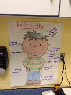 """PBIS Anchor Chart - """"Be Respectful."""""""