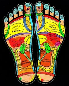 Oh how I love a good foot massage, especially one that can hit all pressure points :)