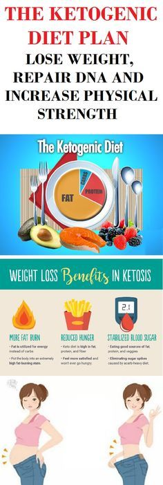 The ketogenic diet is an eating regimen that resembles fasting. The ideal approach to accomplish ketosis is through slimming down, fasting, or by utilizing exogenous ketones.