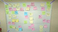 「リーンキャンバス」を使って事業計画書を 30 分で作る方法