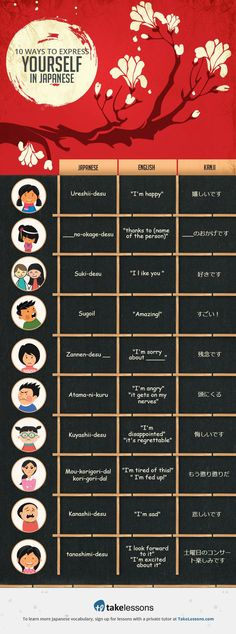 Japanese Vocabulary: 10 Ways to Express Yourself http://takelessons.com/blog/japanese-vocabulary-express-yourself-z05?utm_source=Social&utm_medium=Blog&utm_campaign=Pinterest