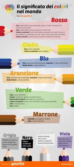 Il significato dei #colori nel #web: tra #differenzeculturali e abbinamenti universali