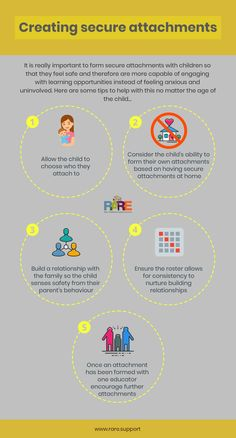 Free resources – RARE Early Childhood Support Services Aussie Childcare Network, Reflective Practice, Self Assessment, Learning Through Play, Early Childhood Education, Social Skills, Anxious, Curriculum, Improve Yourself