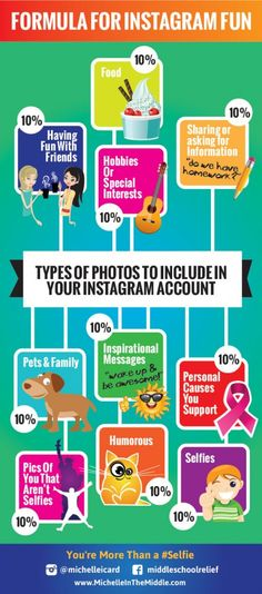 "Want the ""Selfies"" to stop? Here's the formula to make it happen. #teen #parenting."