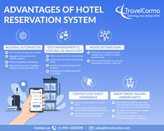 Software Products, Hotel Reservations, Tour Operator, Infographic, Scale, Walking, Internet, Rooms, Business
