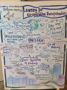 """Simon Parkinson on Twitter: """"A sneak preview of this year's visual minutes from @Coop_CollegeUK #coopedconf great work by @PioneersMuseum Cat & Trisha. See you next year https://t.co/rtcNbwJtCx"""""""