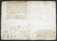 f. 266v, displayed as an open bifolium with f. 267:  notes and geometrical diagrams