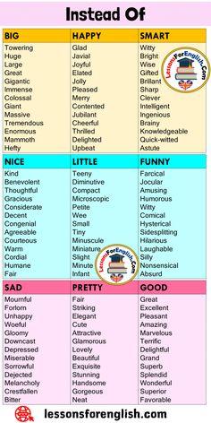 English Learning Spoken, Learn English Grammar, English Vocabulary Words, Learn English Words, English Phrases, English Idioms, English Language Learning, English Lessons, Essay Writing Skills