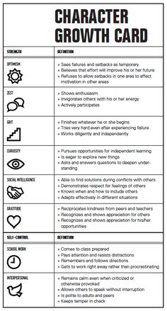 We figure prominently about our work on the development of character strengths in Paul Tough's book on non-cognitive capacities and their influence on performance, especially in schools. Growth Mindset For Kids, Growth Mindset Classroom, Growth Mindset Activities, Teaching Character, Character Education, Social Emotional Learning, Social Skills, Skills To Learn, Life Skills