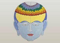Chakra Immersion: Painting, Chanting & Understanding Sacred Centers at Sivananda Ashram Yoga Retreat - Nassau Sun 7 Dec 2014 03:00 PM - Nassau New Providence | LETSGLO