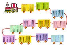 Trenuletul intreg cu tabla inmultirii se poate descarca de pe site:) Multiplication, Math, Natural Number, Teacher Supplies, Neymar Jr, 4 Kids, Classroom, Education, School