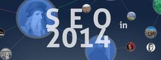What Will #SEO Look Like in #2014
