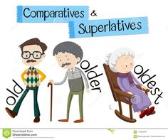 English grammar for comparatives and superlatives with word old. English grammar for comparatives Learn English Grammar, English Phrases, English Language Learning, English Words, English Vocabulary, Teaching English, English Worksheets For Kids, English Lessons For Kids, English Activities