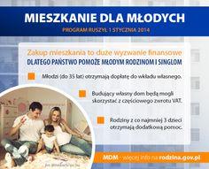 Program Mieszkanie dla Młodych już ruszył.  odpowiedzi na pytania i wątpliwości znajdziecie na http://rodzina.gov.pl/