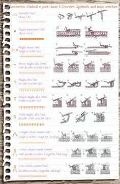 Incredibile Fantastico Uncinetto: simboli, termini e punti base [Crochet: symbols, stitches and term Crochet Shawl Diagram, Form Crochet, Filet Crochet, Irish Crochet, Single Crochet, Knit Crochet, Crochet Basics, Crochet For Beginners, Crochet Hooded Scarf
