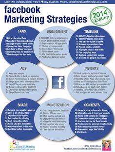 Facebook Marketing Strategies 2014