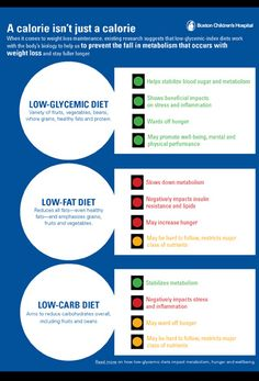 Upset balance dieting for weight loss tips should patient travel
