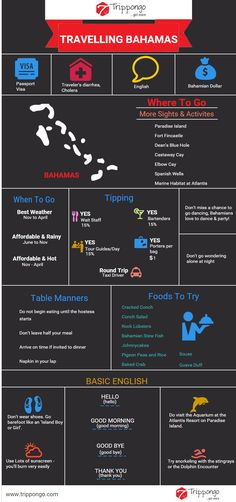 Get complete information about sightseeing and tourist destinations in Bahamas travelling infographic.
