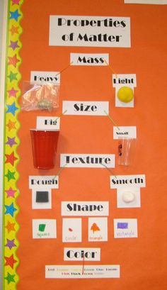 Learning about Properties of Matter? Explore this Properties of Matter Science Word Wall to help out with your Science Lesson. Kindergarten Science, Elementary Science, Science Classroom, Science Education, Physical Science, Classroom Ideas, Preschool, Bilingual Education, Classroom Behavior